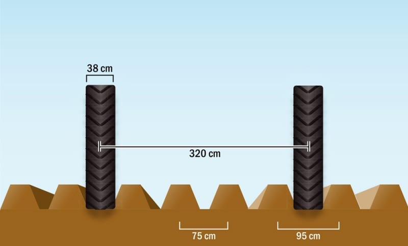 320 cm WidTrack