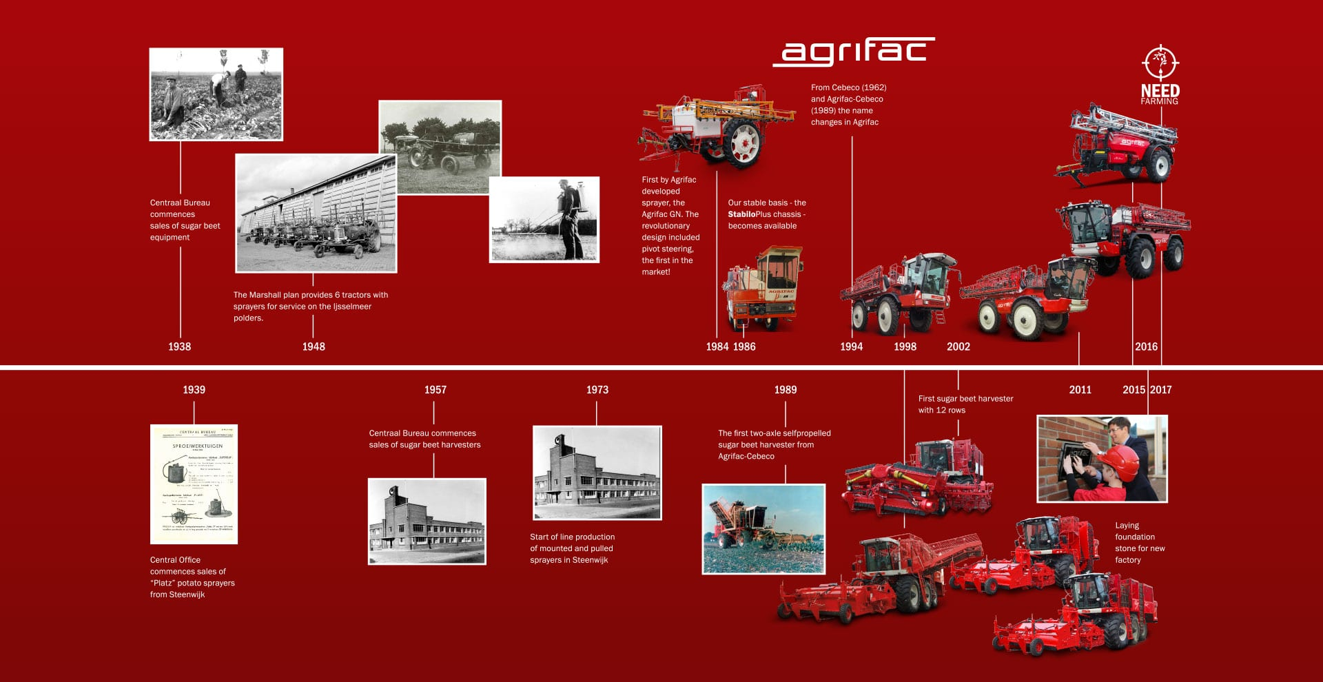 Agrifac machinery timeline