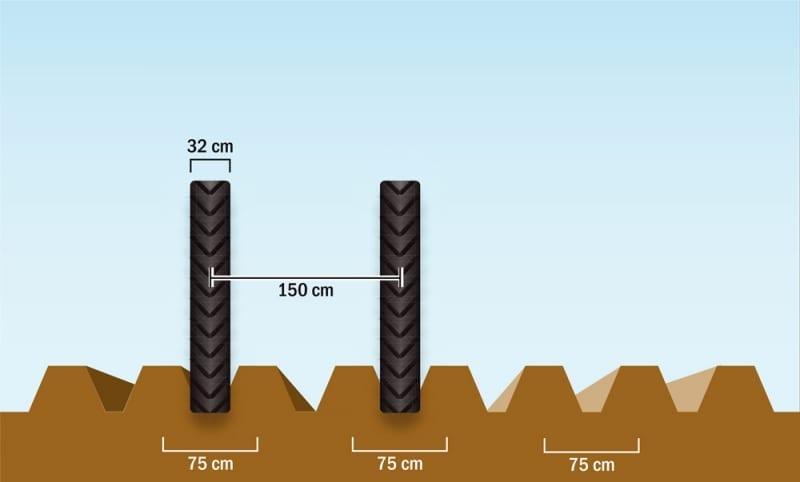 Tracks 150cm